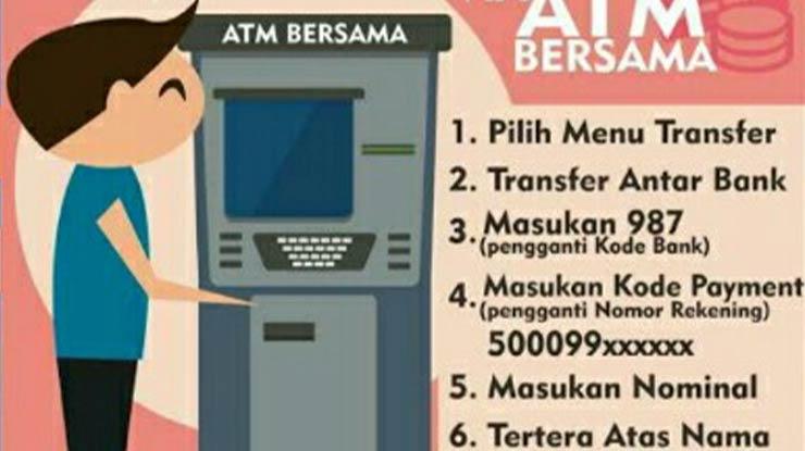 Cara-Menggunakan-Kode-Bank-987