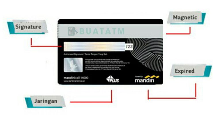 Bagian Belakang Kartu Debit & Kredit Mandiri